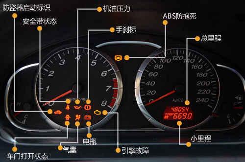 大众桑塔纳epc故障指示灯,桑塔纳的指示灯图解-大众桑塔纳汽车指高清图片