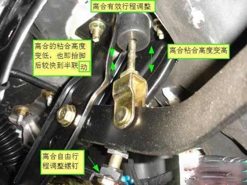液压式离合器高低不可调.图片