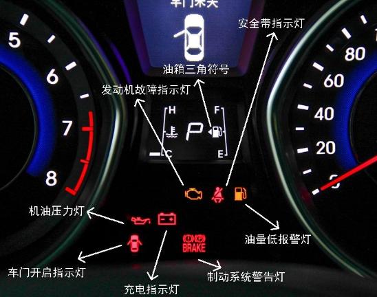 现代朗动_【朗动指示灯】朗动指示灯图解、朗动指示灯故障_车主指南
