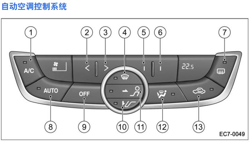 吉利帝豪空调按键图解,帝豪的空调使用教程高清图片