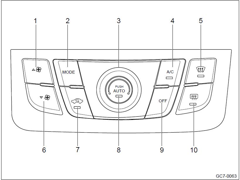 吉利远景空调怎么用,新远景空调按钮图解高清图片