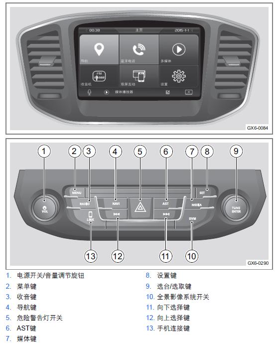 远景suv中控功能介绍,远景suv中控按钮图解高清图片
