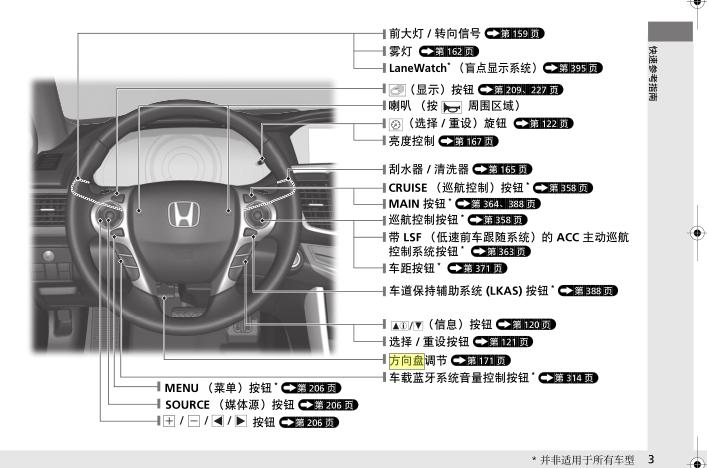 本田缤智中控按钮图解,缤智中控按键功能介绍-9.5代雅阁方向盘按高清图片