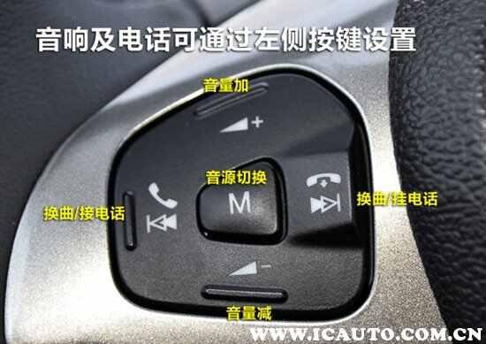 福睿斯全车按键功能,福睿斯按钮功能图解